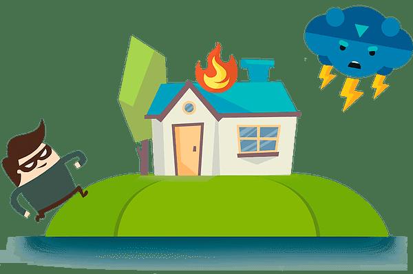 Furto, incêndio, catástrofes naturais